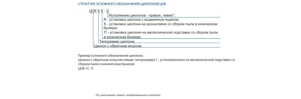 Циклон ЦОК-5 размеры, Циклон ЦОК 5 с обратным конусом Циклон ЦОК 5 цена, Циклон ЦОК5 цена, Циклоны пылеуловители, купить в Украине, Харьков