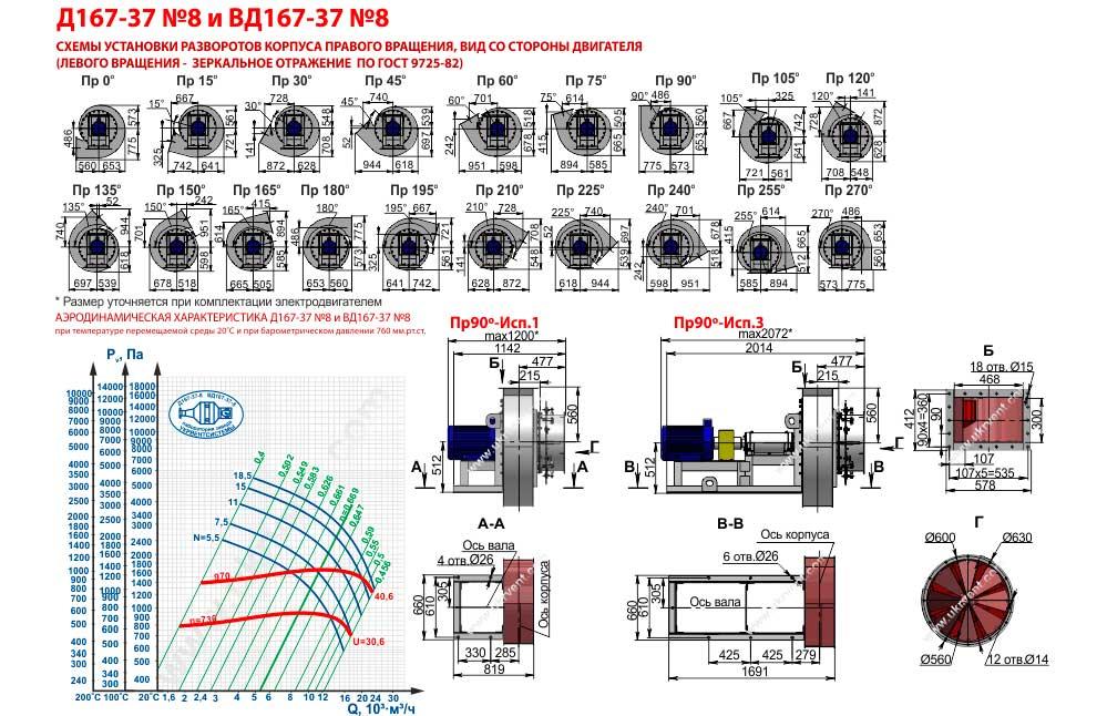 вд 8нж Вентилятор дутьевой ВД 167-37 №8нж габаритные и присоединительные размеры Украина