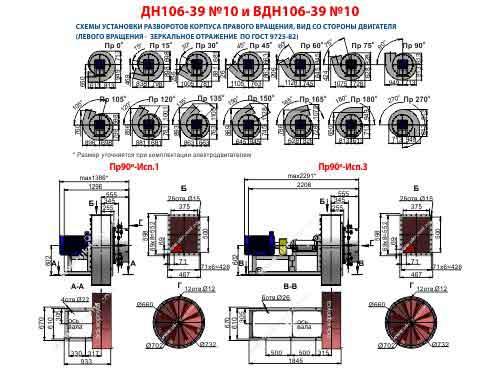 дымосос дн 10 технические характеристики, цена, купить, Украина, Харьков, Вентиляторный завод Укрвентсистемы