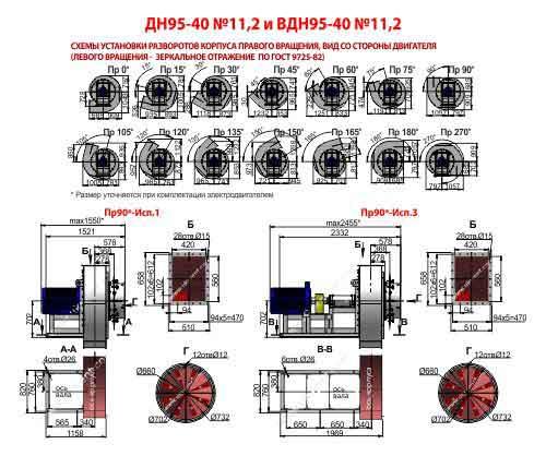 дымосос дн 11 2 1500, дымосос дн 11.2, дымосос дн-11 2 характеристики, дымосос дн 11.2 цена, размеры, технические характеристики, купить