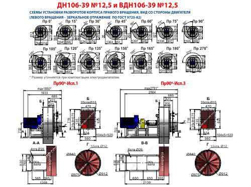 дымосос дн 12.5 НЖ технические характеристики из нержавеющей стали