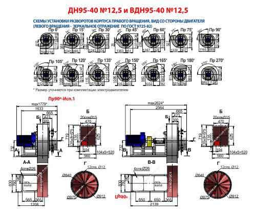 дымосос дн 12.5 технические характеристики, дымосос дн 12.5 цена, дымосос дн 12.5 1000, дымосос дн 12,5 1500, дымосос дн 12 5 вес, Украина Харьков, Вентиляторный завод Укрвентсистемы