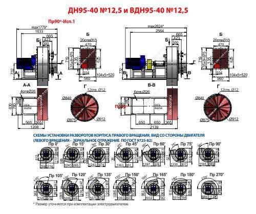 дымосос дн 12.5 технические характеристики, дымосос дн 12.5 цена, дымосос дн 12.5 1000, дымосос дн 12,5 1500, дымосос дн 12 5 вес, дымосос дн-12 5 цена, Украина, Харьков, вентиляторный завод Укрвентсиситемы