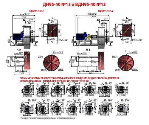 дымосос дн 13, дымосос дн 13 характеристики, дымосос дн 13 технические характеристикидымосос дн 13, дымосос дн 13 характеристики, дымосос дн 13 технические характеристики Укрвентсистемы