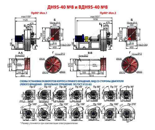 дымосос ДН 8 1500 технические характеристики, дымосос ДН-8 паспорт, дымосос ДН-8 технические характеристики, цена, купить, вентиляторный завод укрвентсистемы