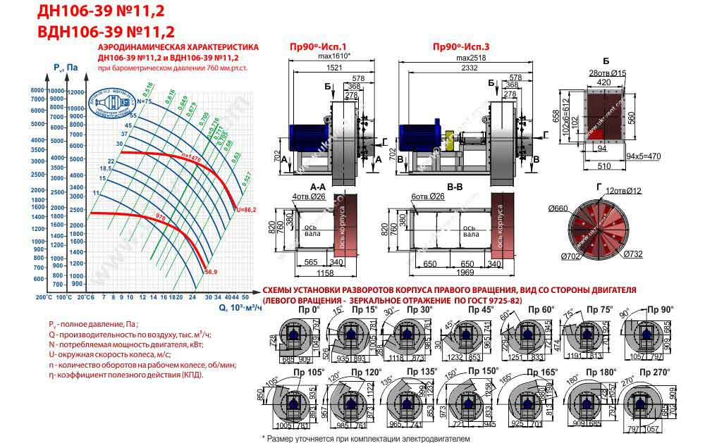 вентилятор типа вдн 11 2 цена габаритный чертеж вентилятор вдн-11 2, купить, Укрвентсистемы