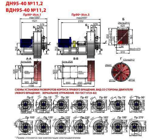 вдн 11.2 технические характеристики вентилятор вдн 11 2 1500 размеры