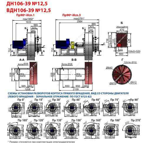 вентилятор вдн 12.5 технические характеристики вентилятор вдн 12.5 1500, цена, купить, Украина