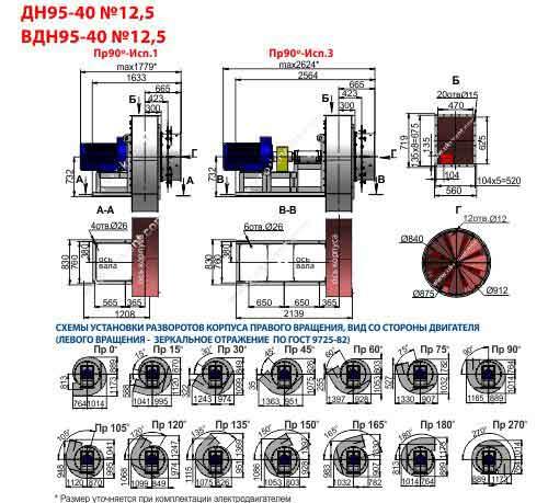 вдн 12.5 1000 характеристики правый левого вращения вентилятор вдн-12 5 цена