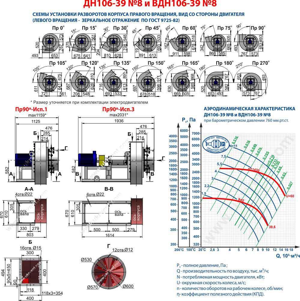 дымосос ДН 8 характеристики, купить, цена, из нержавеющей стали, Украина, Харьков, Вентиляторный завод Укрвентсистемы