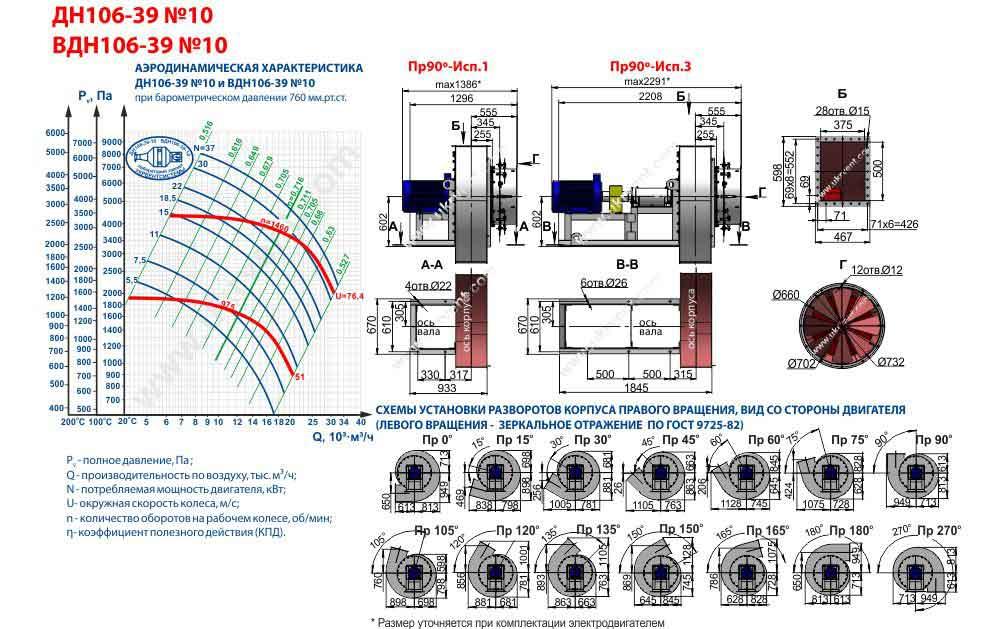 вентилятор вдн 10 1500 вдн 10 1000 технические характеристики, производительность, габаритные размеры