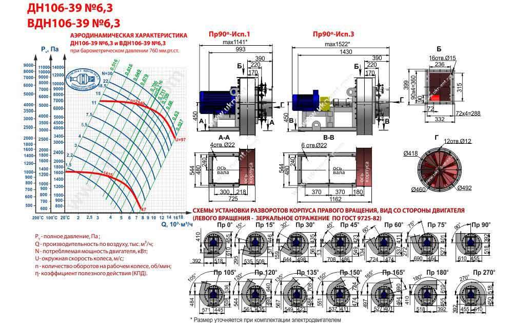 вдн 6 3-1500 НЖ, дымосос вдн-6 3 из нержавеющей стали, вентилятор дутьевой ВДН-6,3 НЖ цена, купить, Укрвентсистемы