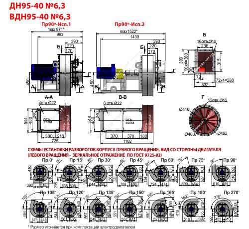 Дутьевой вентилятор ВДН 6,3. Технические характеристики тягодутьевых вентиляторов ВДН 6,3, Украина, Укрвентсистема
