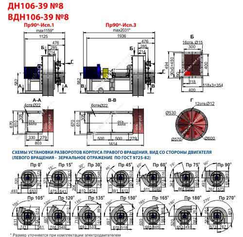 вентилятор вдн 8 технические характеристики, вдн 8 5 1 3000