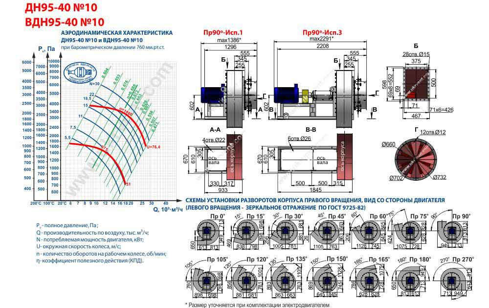вентилятор дутьевой вдн-10-1500 технические характеристики, цена, купить, фото, колесо, Украина