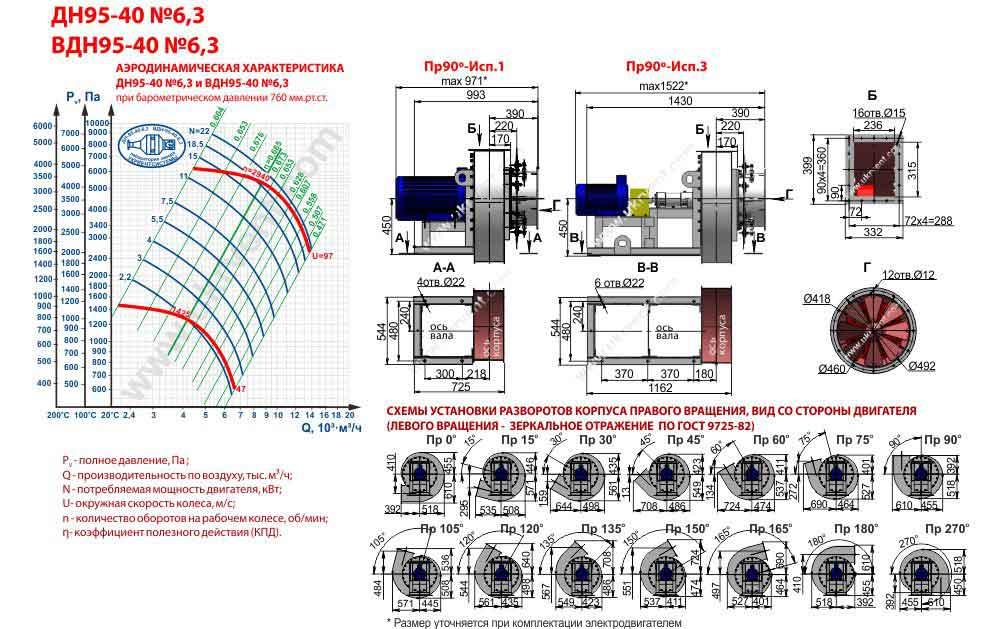 вентилятор вдн 6 3 НЖ, вдн 6.3 из нержавеющей стали характеристики, вдн 6.3 НЖ 1500 цена, чертеж, Украина, Хакрьков, Вентиляторный завод Укрвентсистемы