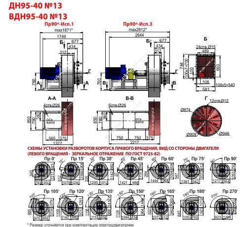 вентилятор вдн 13 характеристики, Вентилятор ВДН-13-1500 цена, ВДН-13-1000, цена, купить, Харьков