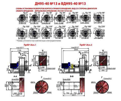 дымосос дн 13 1500, дымосос дн 13-1500 с ходовой цена, дымосос дн 13 характеристики, дымосос дн 13 технические характеристики