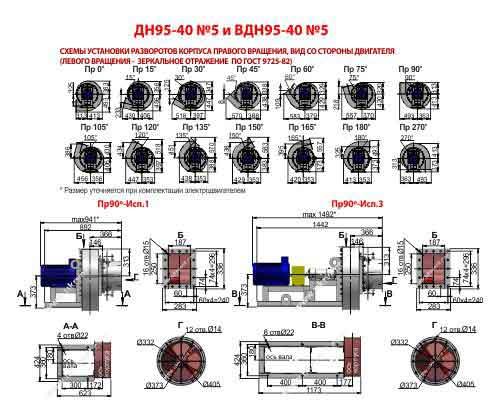 Габаритные и присоединительные размеры дымососа, технические характеристики дымосос ДН 5, Укрвентсистемы