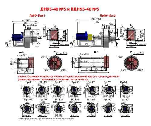 Технические характеристики дымососа ДН 5, цена, купить, ДН 5 1000, ДН 5 1500, ДН 5 3000
