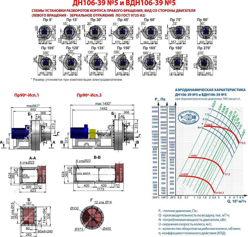 дымосос ДН-5 цена, дымосос ДН 5 технические характеристики, габаритные размеры, Украина, Харьков, вентиляторный завод Укрвентсистемы