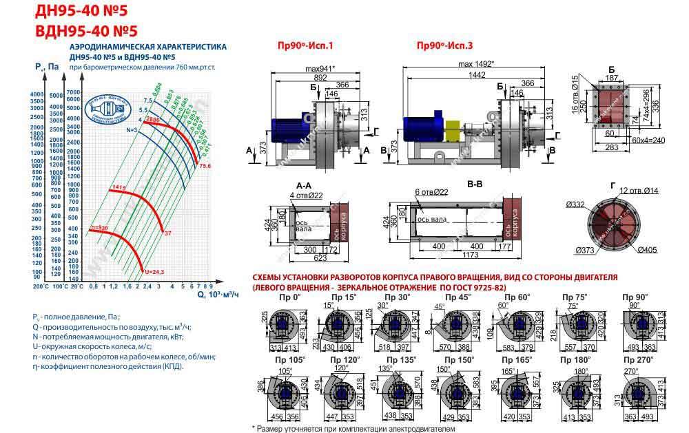 вентилятор дутьевой ВДН-5, вентилятор вдн 5 характеристики,цена, купить, Украина, Харьков, Укрвентсистемы