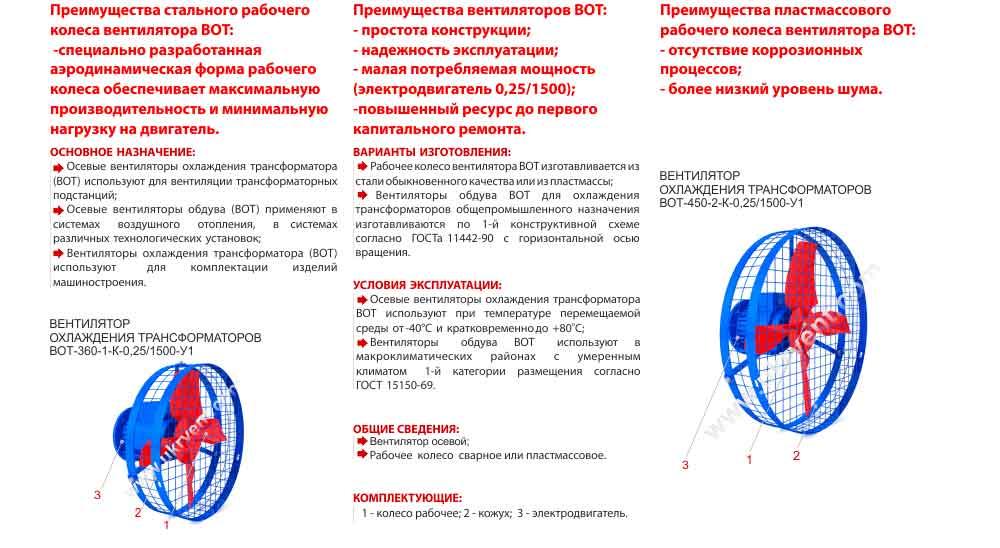 Вентилятор обдува ВОТ-400К У1 Украина Харьков Вентиляторы промышленные осевые