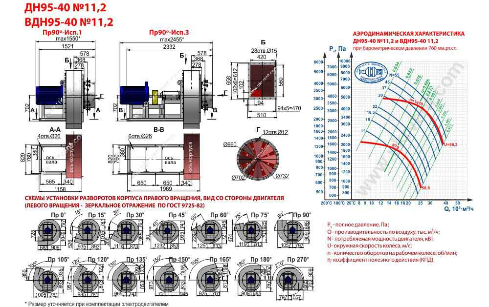 дымосос дн 11 2, дымосос дн 11.2 характеристики, дымосос дн11,2 цена, размеры, купить, вентиляторный завод Укрвентсистемы