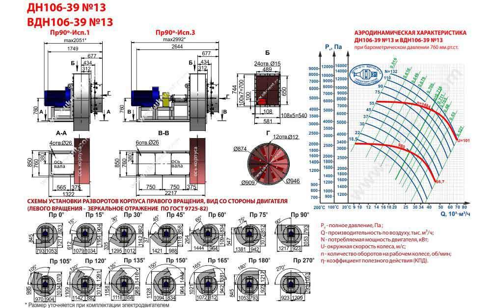 дымосос дн 13 характеристики, дымосос дн 13 технические характеристики, Укрвентсистемы