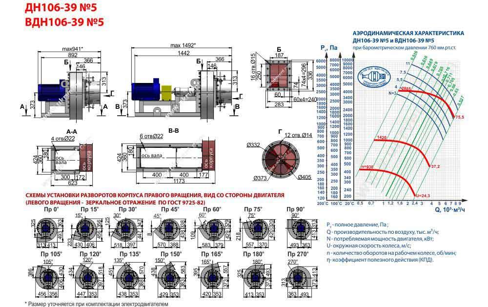 дымосос ДН 5 технические характеристики, дымосос ДН-5 цена, дымосос ДН-5, Харьков, вентиляторный завод Укрвентсистемы
