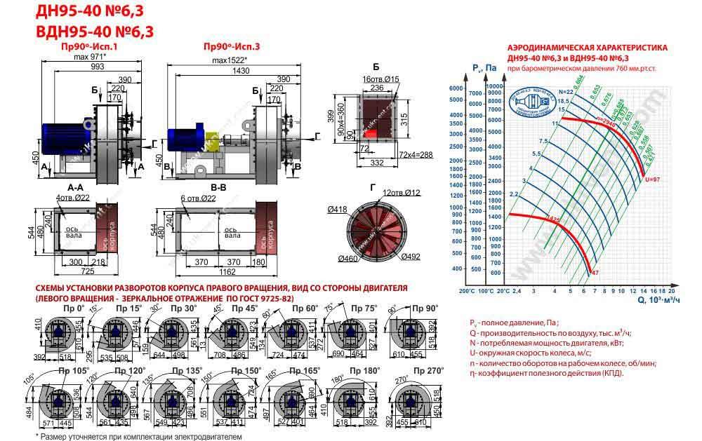 дымосос ДН 6 3, дымосос ДН 6 3 характеристики, дымосос ДН 6 3 1500, дымосос ДН 6 3 цена, купить, чертеж, Украина, вентиляторный завод Укрвентсистемы