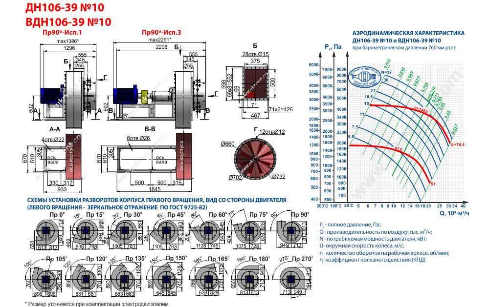 дымосос дн 10 технические характеристики, дымосос дн 10 цена, дымосос дн 10 1000, дымосос дн-10 цена, вентилятор дн-10