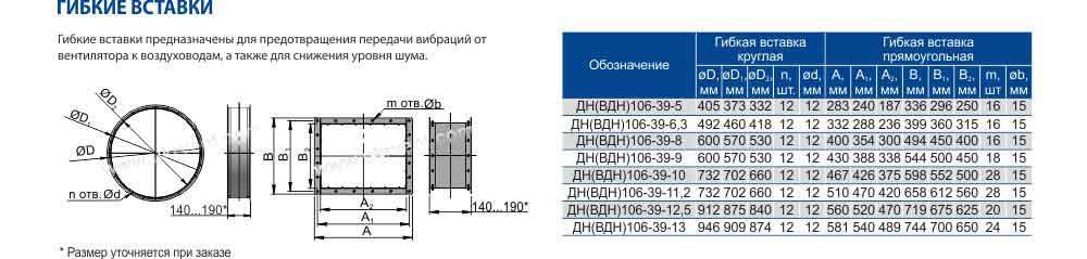 Вентилятор ДН, вентилятор для котла, дымососы характеристики ДН, дымосос ДН цена, дымосос ДН купить, Укрвентсистемы