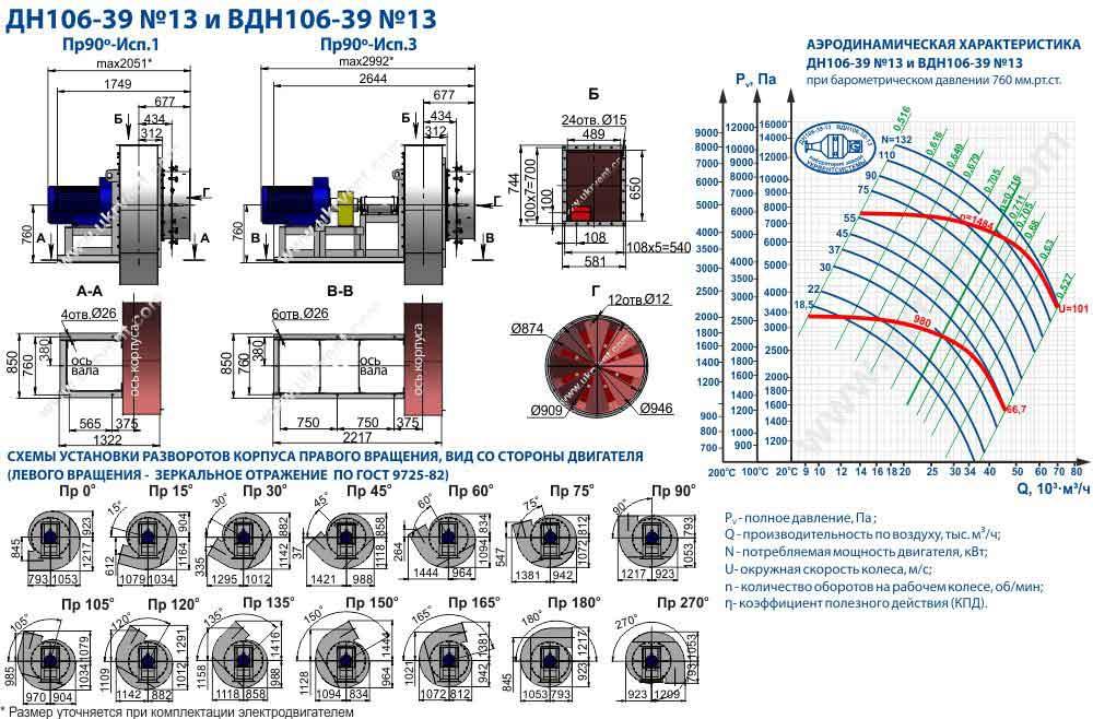 вентилятор вдн 13 характеристики, Вентилятор ВДН-13-1500 цена, ВДН-13-1000, купить, цена, фото, размеры