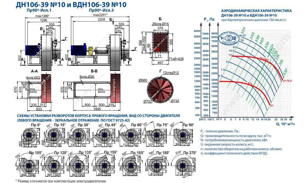 вентилятор вдн-10 цена дымосос вдн-10 вентилятор вдн 10 характеристики, цена, купить, Украина, Укрвентсистемы