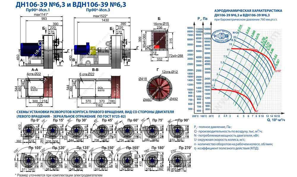Дутьевой вентилятор ВДН 6,3. Технические характеристики тягодутьевых вентиляторов ВДН 6,3, паспорт, чертеж, размеры, цена, купить