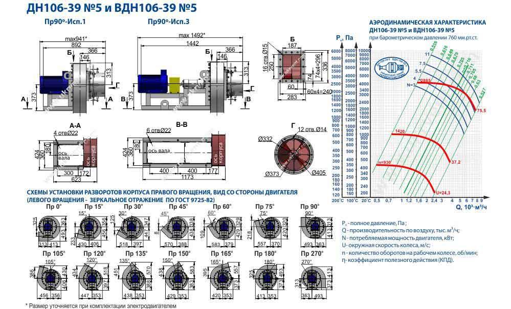 вентилятор вдн 5 характеристики, вентилятор дутьевой ВДН-5, габаритные и присоединительные размеры, паспорт, чертежи