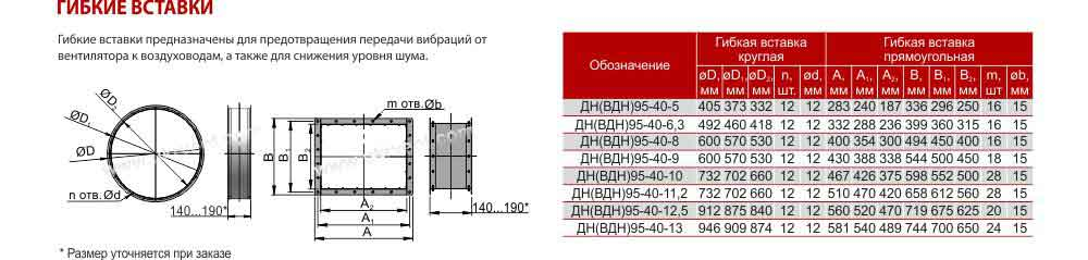 вентилятор ВДН цена, вентилятор типа ВДН, вентилятор дымосос, технические характеристики