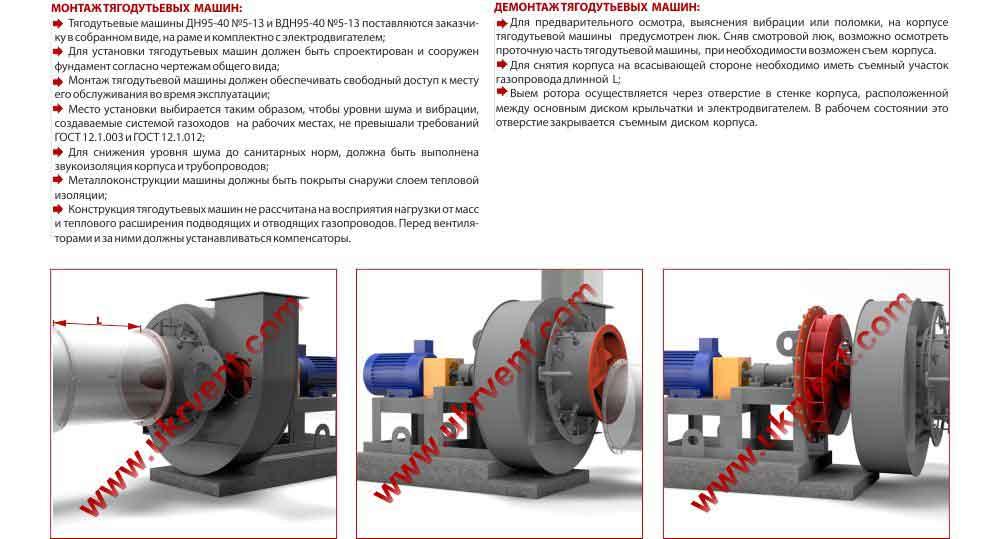 дутьевые вентиляторы ВДН характеристики, дутьевой вентилятор, габаритные и присоединительные размеры, Украина, Харьков