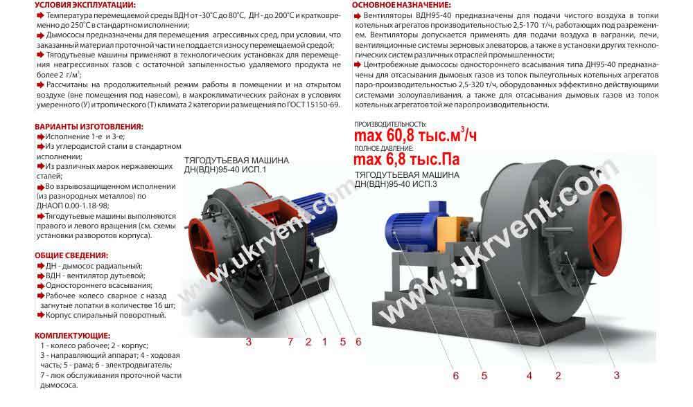 вентилятор ВДН технические характеристики вентилятора ВДН, цена, купить, Украина, Харьков, Вентиляторный завод Укрвентсистемы