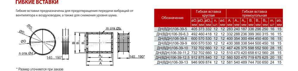 дутьевые вентиляторы ВДН характеристики, дутьевой вентилятор, гибкие вставки, размер, чертеж