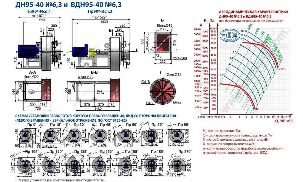 вентилятор вдн 6 3, вдн 6.3 характеристики, вдн 6.3 1500 цена, вдн 6.3 чертеж, купить, Украина, Харьков, Вентиляторный завод Укрвентсистемы