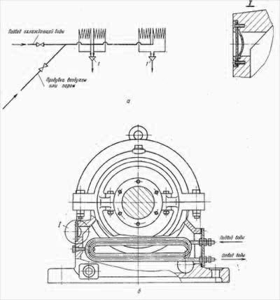 Ходовая часть дымососа ДРЦ-21Х2