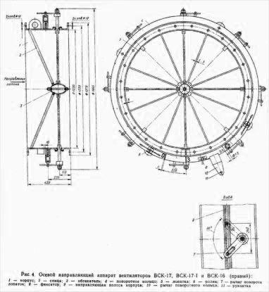 Направляющий аппарат ВЦК-17