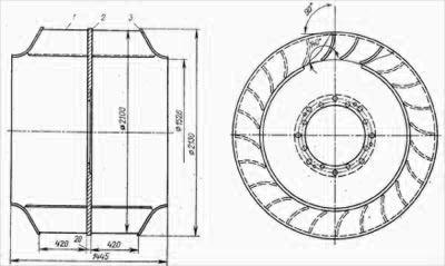 Рабочее колесо дымососа ДРЦ-21Х2