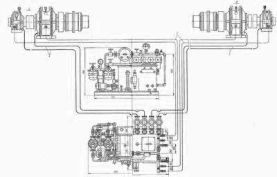 Смазка подшипников ходовой части ДОД-31,5, ДОД-28,5 и ДОД-28,5-1