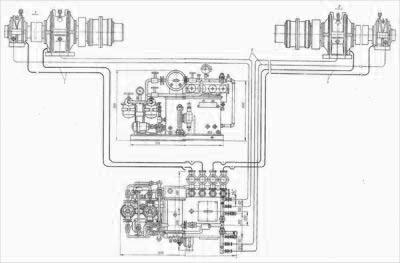 Смазка подшипников ходовой части ДОД 41 ДОД 43