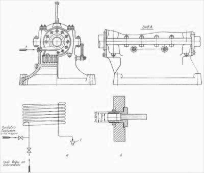 Вентилятор ГД-20-500у ходовая часть