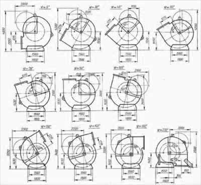 Вентилятор ГД-20-500у угол разворота корпуса