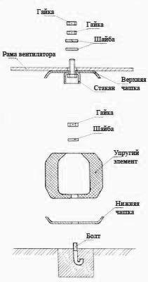 Виброизоляторы ВР Чертеж